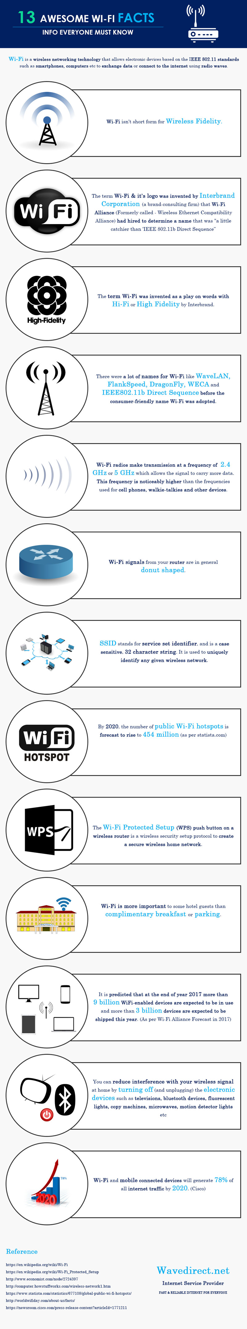 13 Awesome Wi-Fi Facts You Probably Didn't Know
