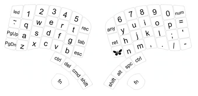 Keyboard layout Model 01