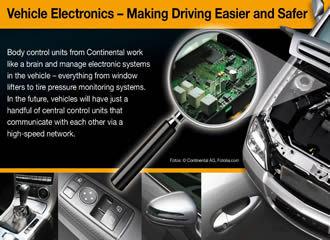 Continental Developing Innovative Body Control Units