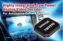 Analog video decoder eliminates need for external op amps