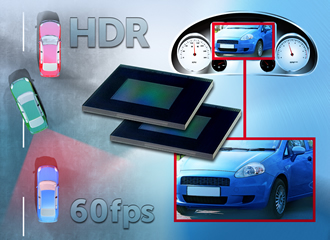 CMOS image sensor for automotive camera applications