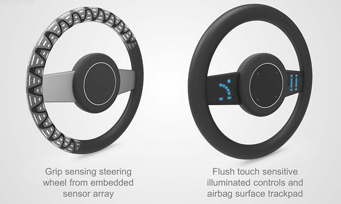 Peratech's concept for a force sensitive steering wheel