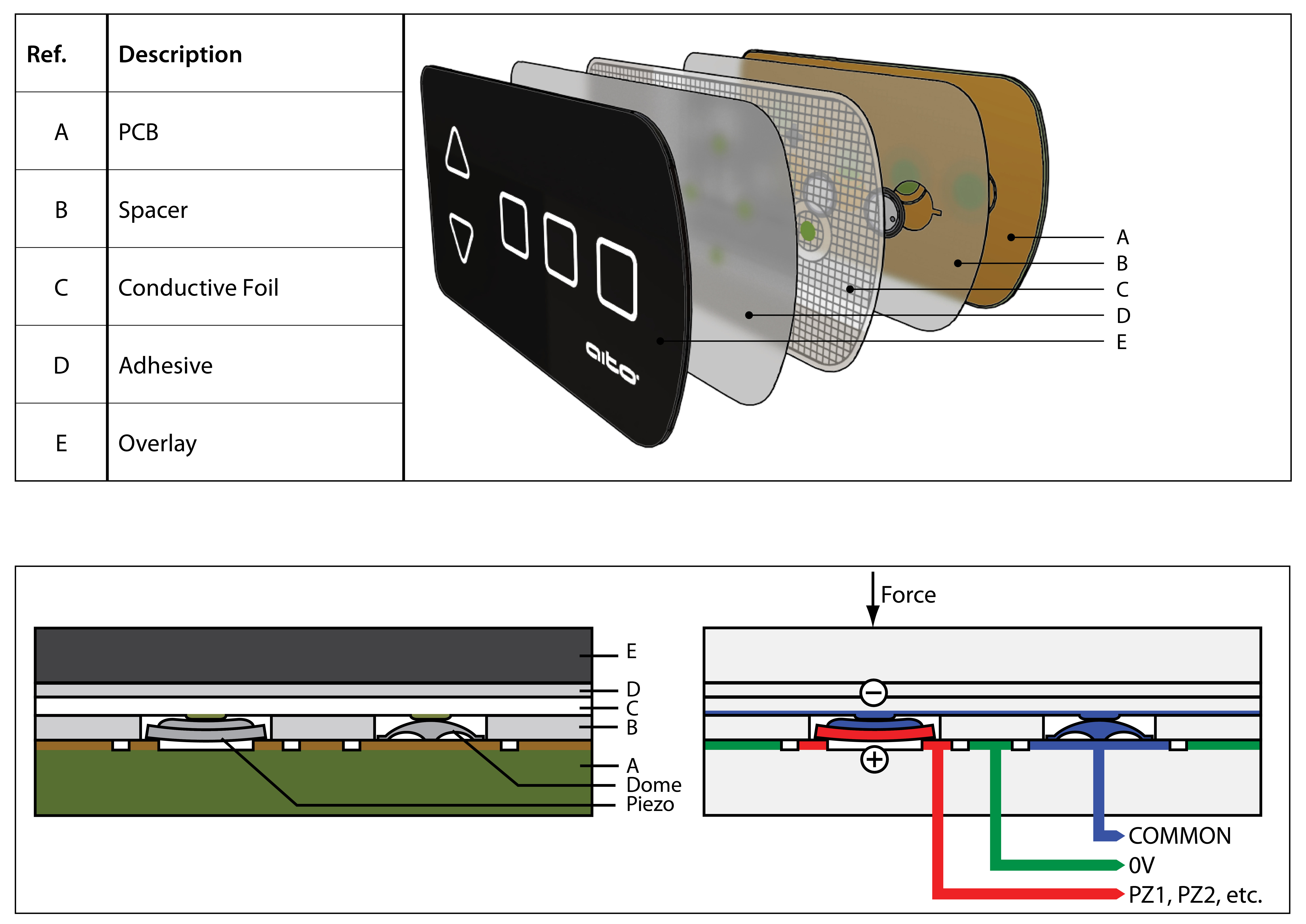 Electricity Switch Design