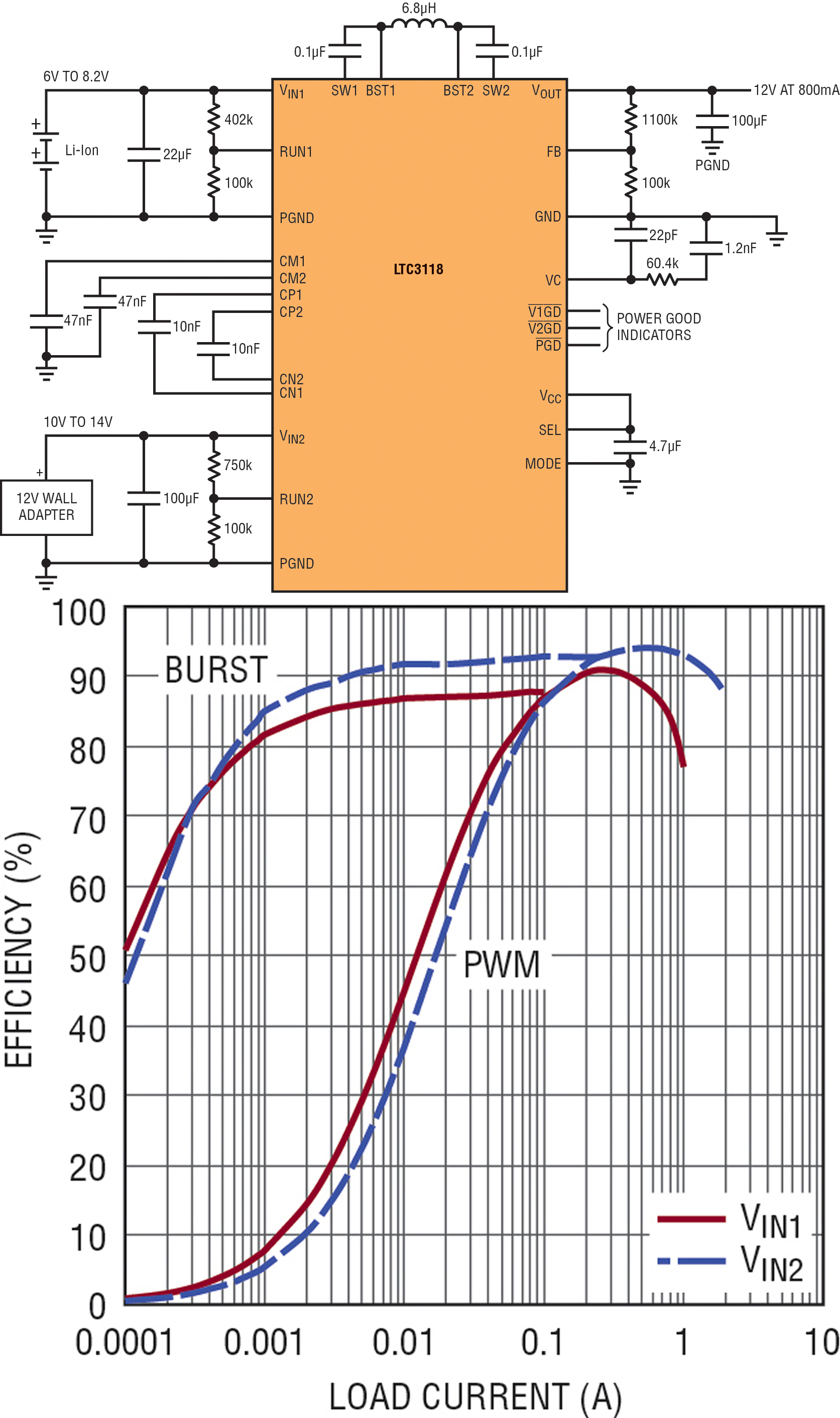 18v Buck Boost Converter Delivers 2a At 95 Efficiency Current Path With Mosfet On Figure 3 A Ltc3118 Schematic And B Curves