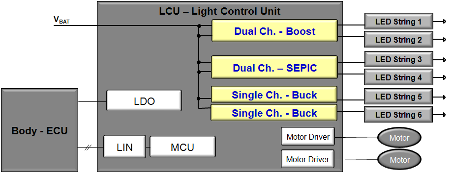 Figure 4: Single-stage LED driver circuit