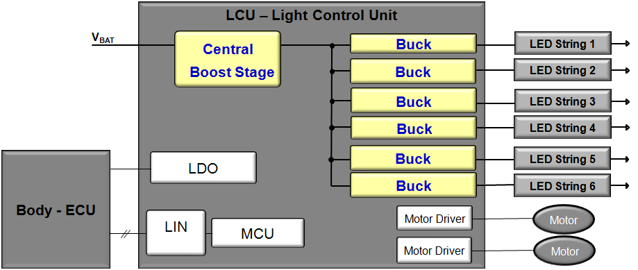 Figure 5: Two-stage LED driver circuit
