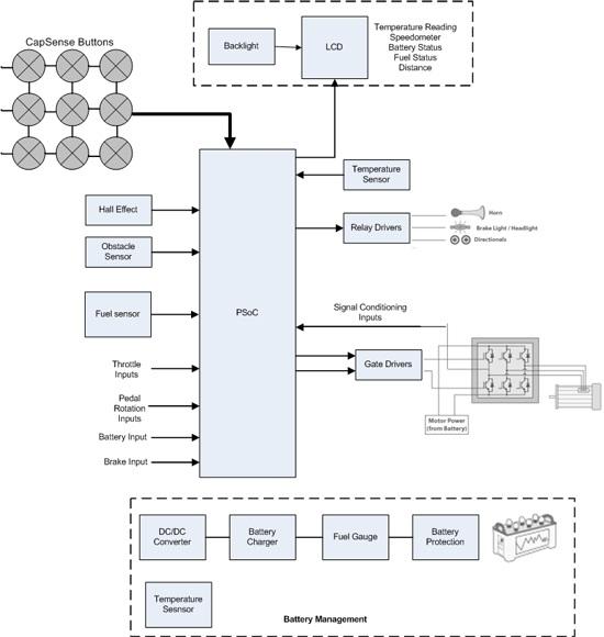 e bike block diagram basic electronics wiring diagram Bike Parts Guide e bike block diagram detailed data wiring diagram