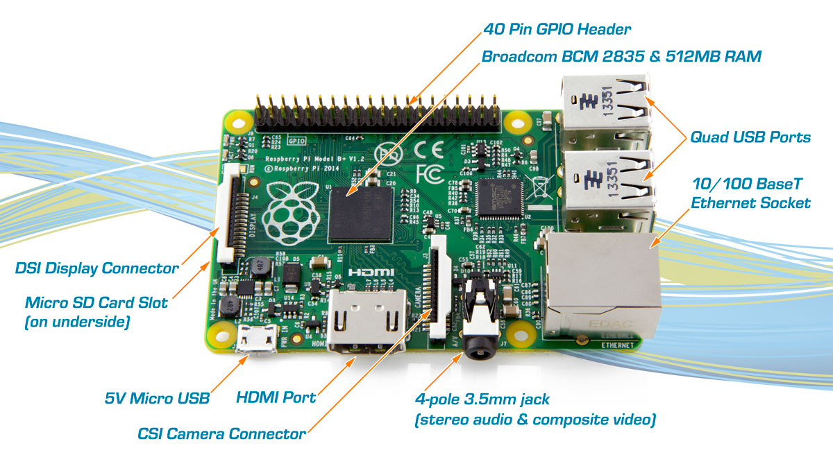 Raspberry Pi B+ connections