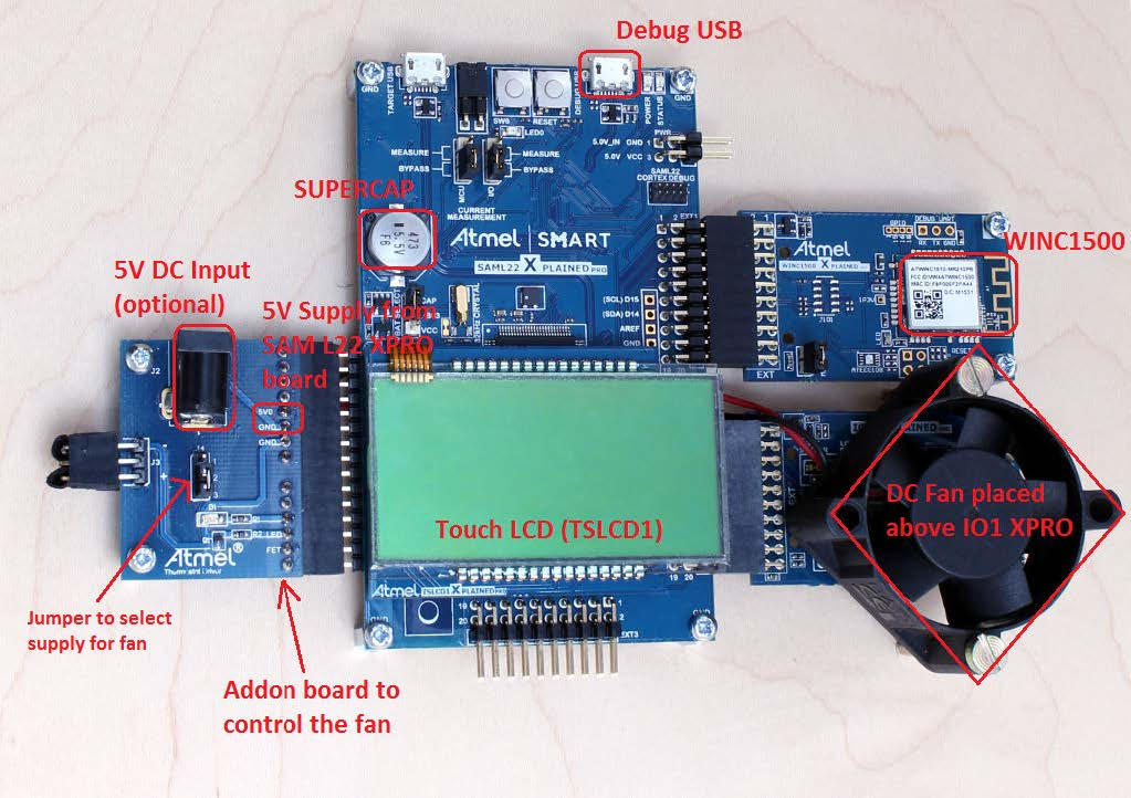 Demonstrator for thermostat applications on show at embedded