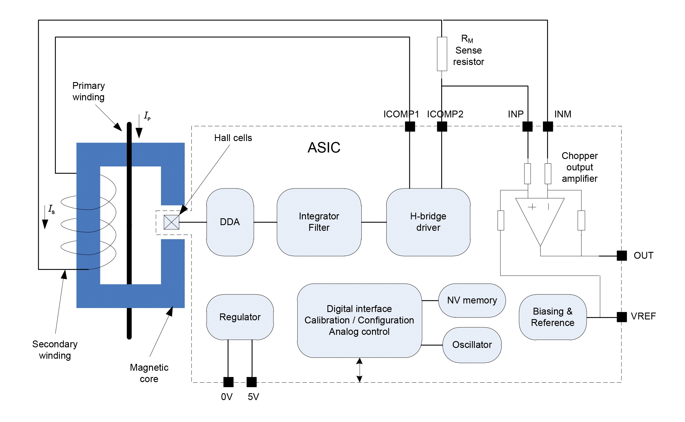 Wiring Diagram For Chopper Simple Guide About Motorcycle Mini Asic Design Improves Transducer Performance 49cc