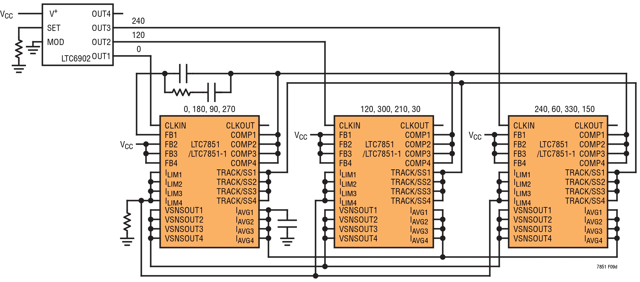Next Generation Router And Switches Demand Flexible Dc Controllers Ss2 Wiring Diagram Figure 4 Ltc7851 Multiple Phase Configurations