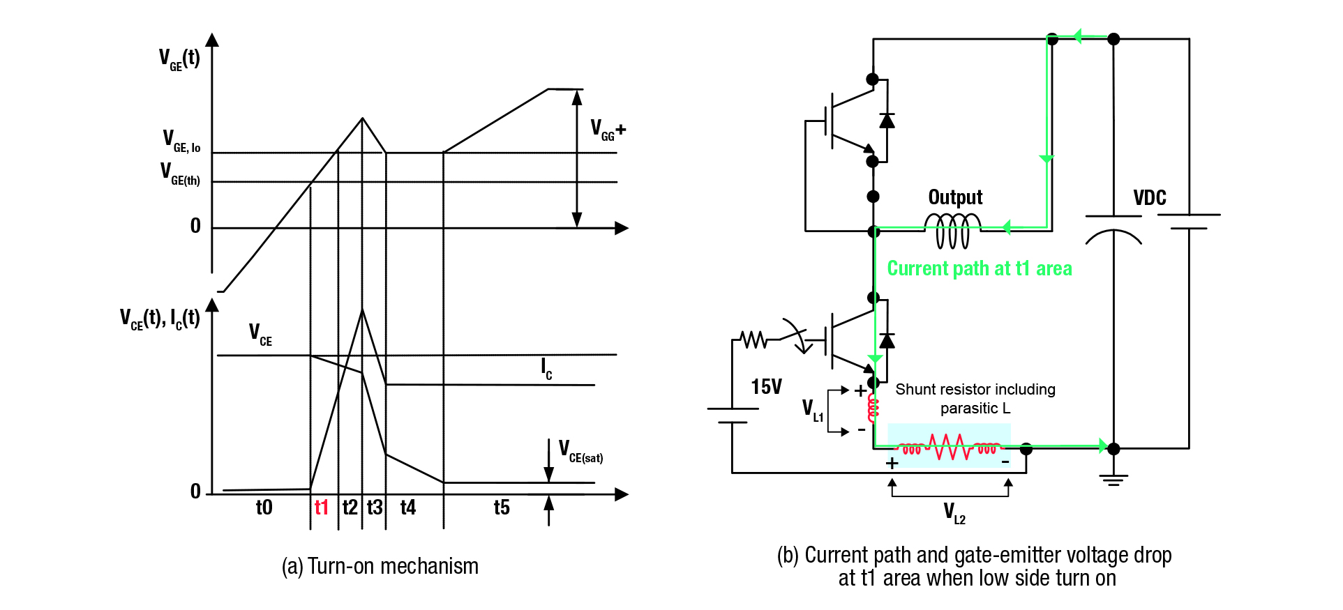Reducing Losses In Motor Inverters How To Buildan Igbt Inverter Testerdiagram Figure 2 Power Turn On Timing Diagram Current Path And G E Voltage Drop