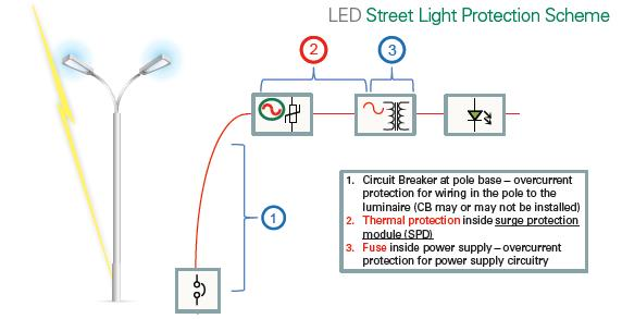 Protect your LED designs from over voltage transient surges image 3 hager surge protection wiring diagram wiring diagram and hager rccb wiring diagram at crackthecode.co