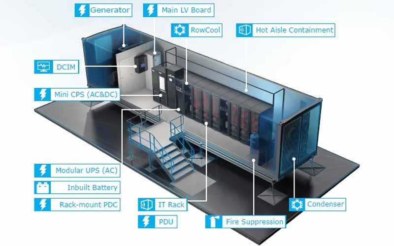 Delta showcased all-in-one containerised data centre at