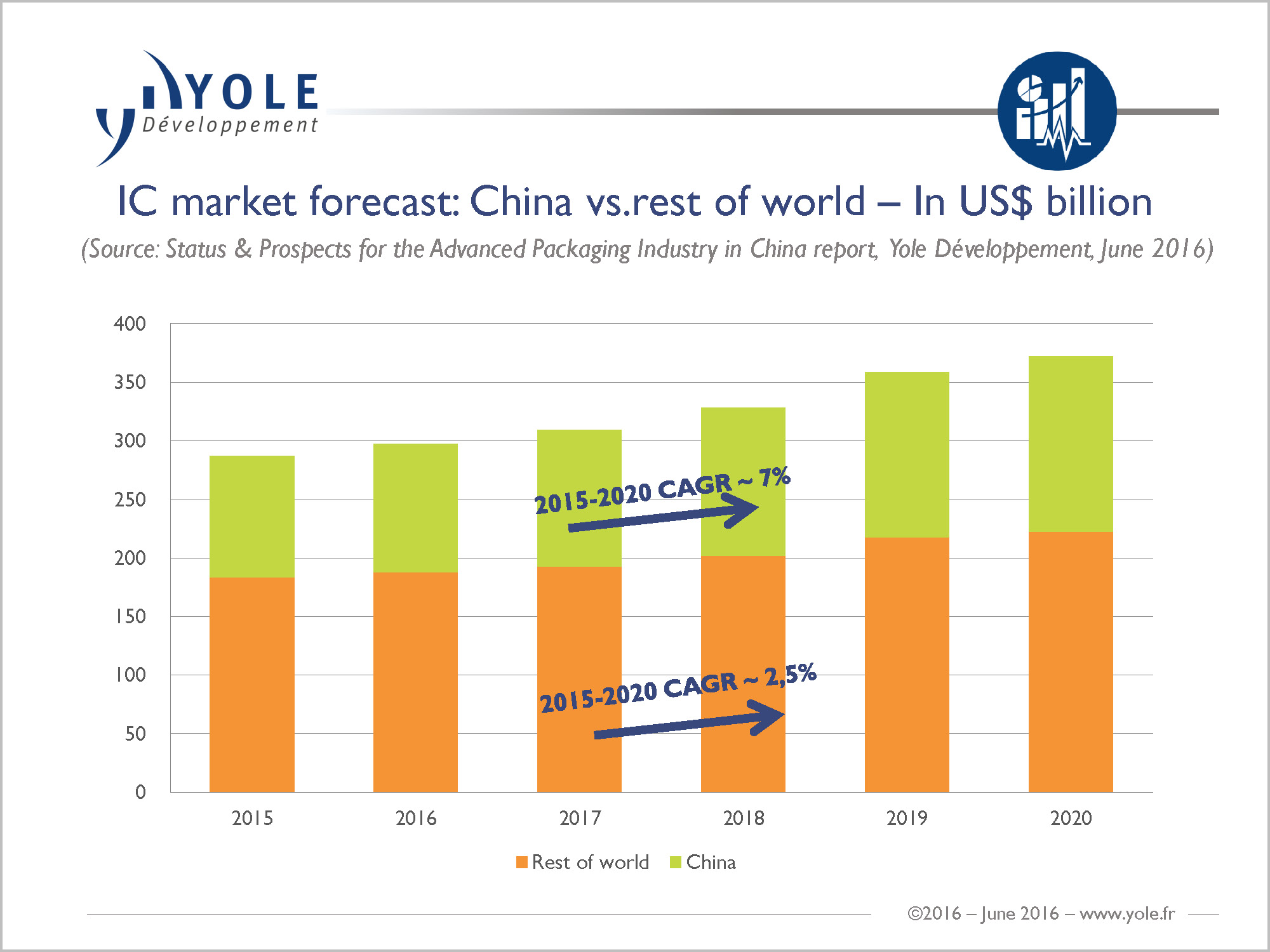 china dairy industry analysis forecast Global industry analysis and opportunity and forecast in industry are agmotion dairy  on global and china market, status and forecast.
