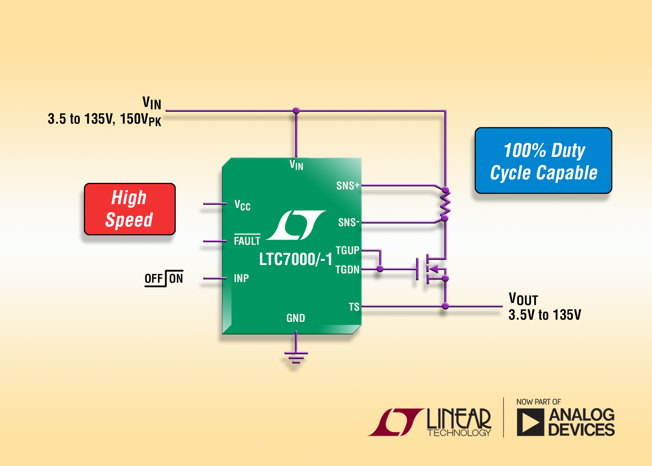 Mosfet Driver Provides 100 Duty Cycle Capability Current Limiting Circuit Linear Voltage Regulator And Three Operating Junction Temperature Grades Are Available With Extended Industrial Versions From 40 To 125c High Temp Automotive Version