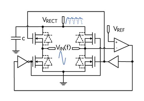 Figure 3. AC/DC active bridge rectifier