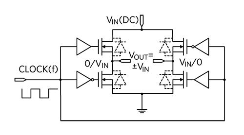 Figure 8. DC/AC active bridge inverter