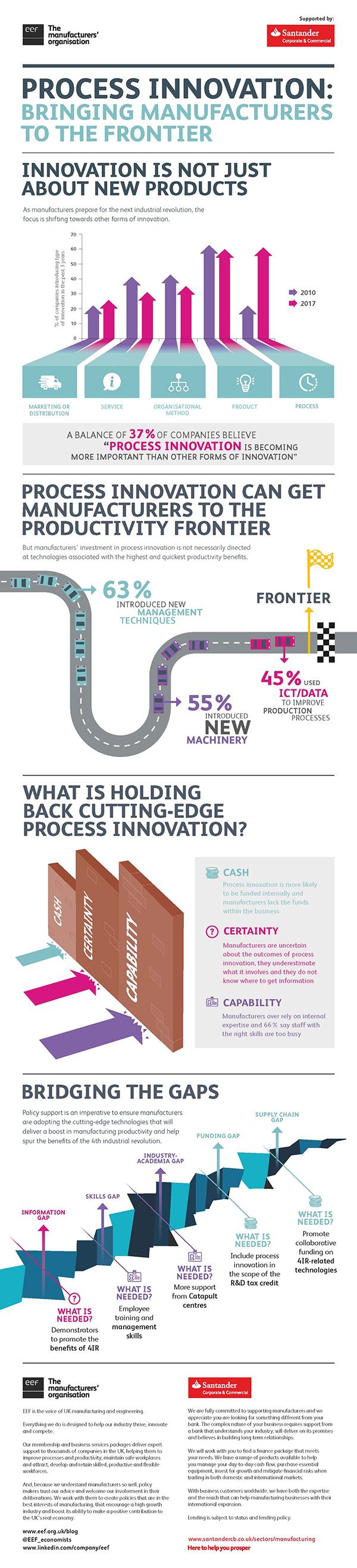 EEF infographic