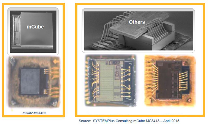 Leading MEMS accelerometers comparison