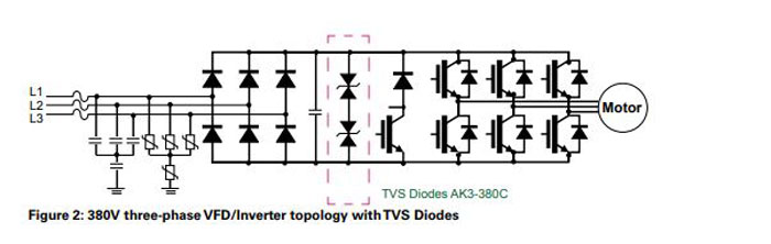 TVS diode protection for VFDs/IGBT inverters