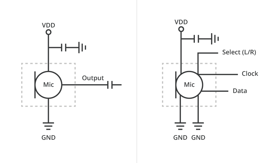 Design considerations when choosing a MEMS or ECM microphone
