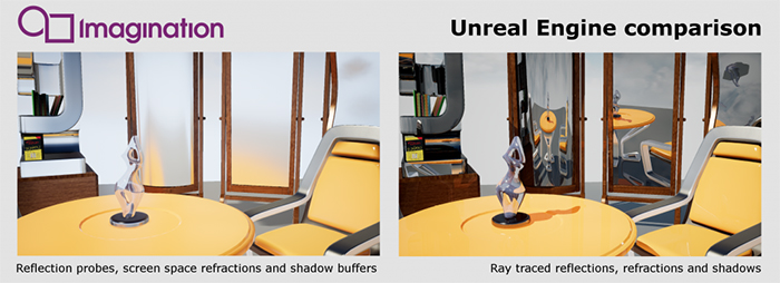 Ray tracing image comparison