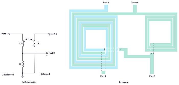 Figure 1. Ruthroff-style broadband balun