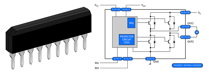 Figure 1. The SIP package and block  diagram for the TA7291 H-bridge controller