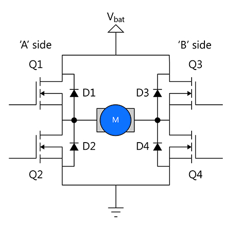 Figure 2. Circuit diagram for an H-bridge showing the free-wheeling diodes and motor
