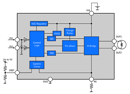 Figure 3. Block diagram of the  TB67H450FNG and  TB67H451FNG with their compact, 8-pin design