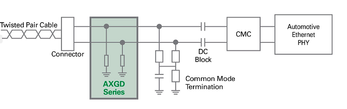 left: Figure 4. Functional block diagram illustrating a polymer ESD  protection device for an Ethernet transceiver. (Source: Littelfuse)