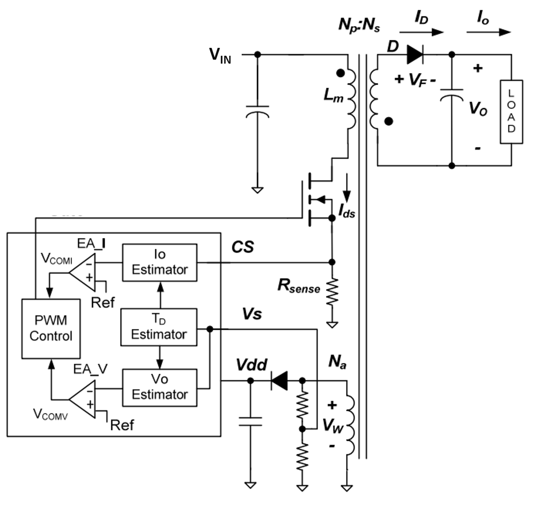 Figure 7. Primary side control using third transformer winding