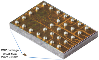 Low power Sub-GHz RF transceiver suits secure IoT applications