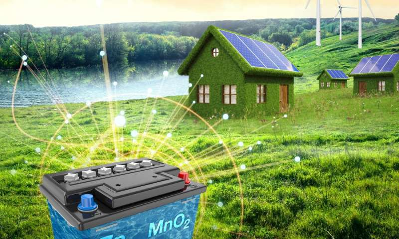 Energy benefits from smart grid investments