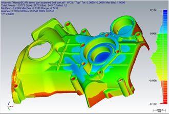 Software for 3D measurement features editing of solid models