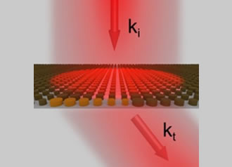 'Nanoantennae' can manipulate light beams