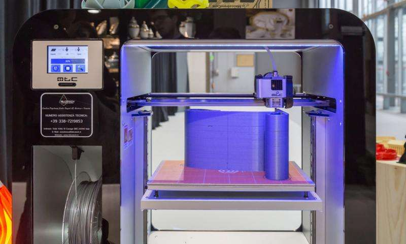 The reported cybersecurity risks in 3D printing