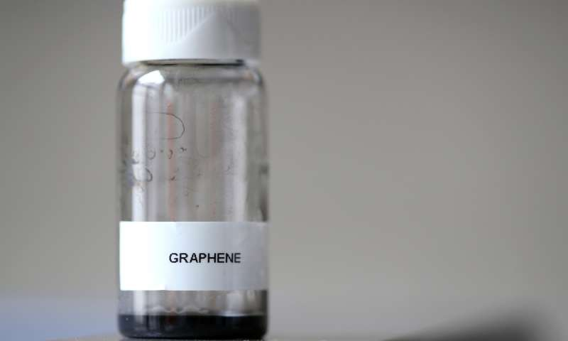 Treating graphene with lasers to enable paper electronics
