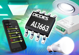LED controllers drive lamps up to 150W with high PF