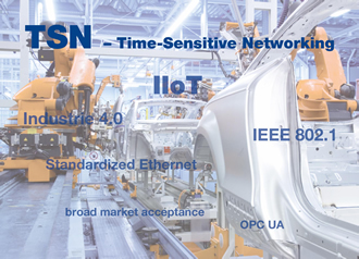 Real-time communication for industrial networks of the future