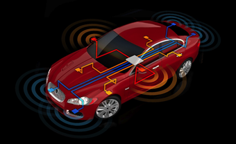 Open standards to improve automotive Ethernet
