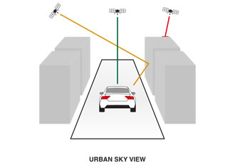 Compact UDR receiver suited for small-sized vehicle trackers