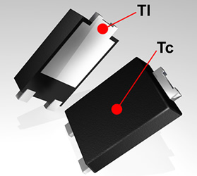 Be aware of datasheet thermal figures
