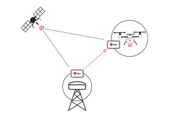Firmware update adds BeiDou support to GNSS modules