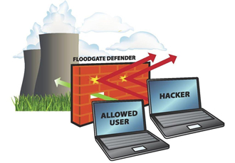 Protect legacy equipment from cyber-attacks
