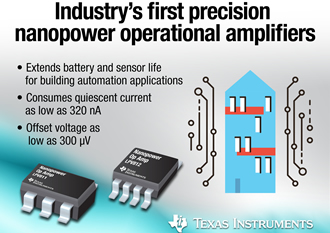 Nanopower operational amplifier maximises battery and sensor life