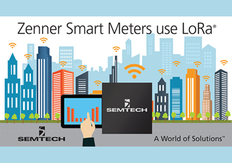 LoRa RF technology integrated into LPWAN measuring devices