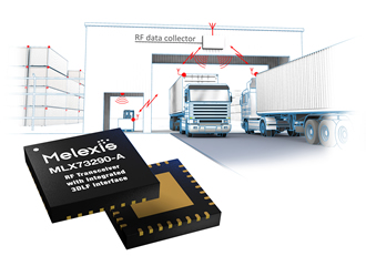 RF IC enables keyless entry & low-power tracking