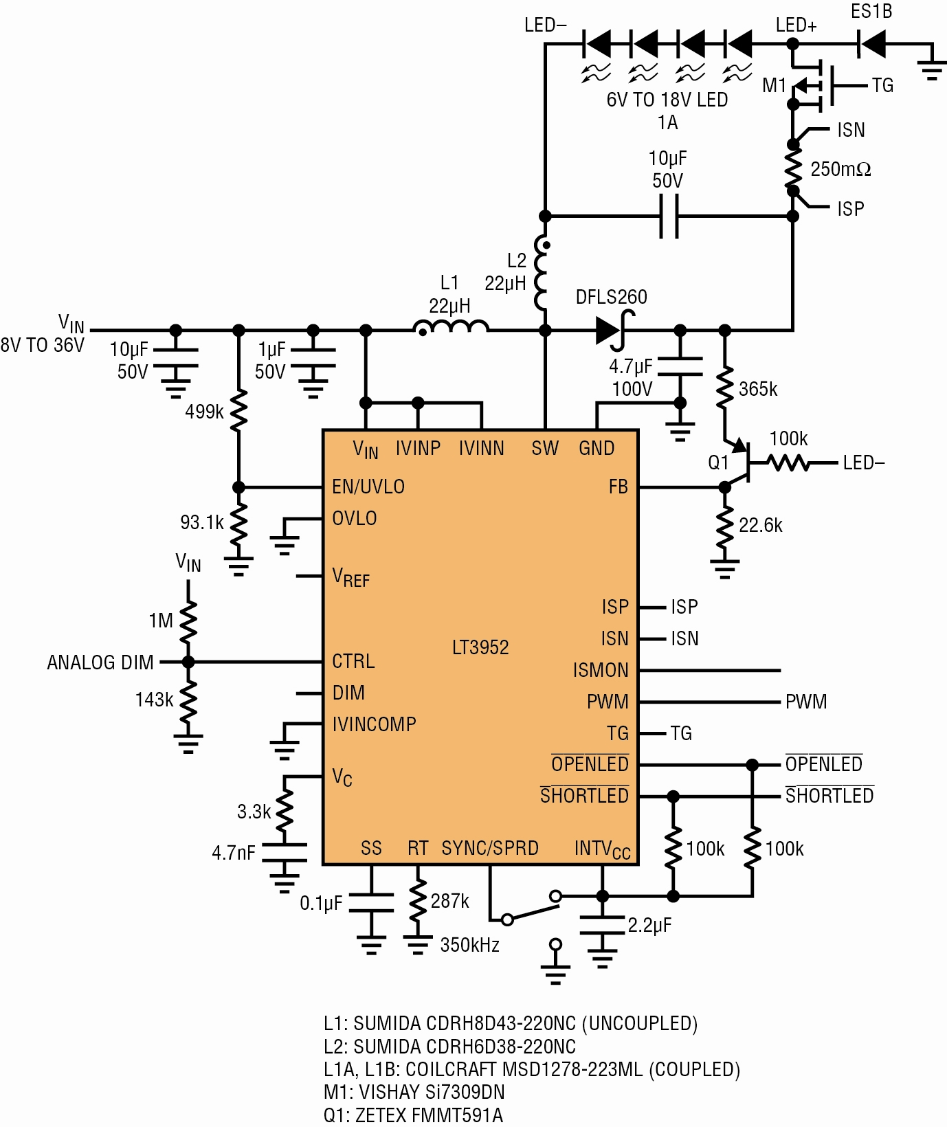 Buck-boost LED driver topology is designed for low EMI